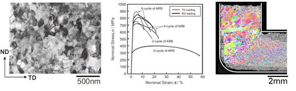 超微細粒チタンの超微細粒組織と引張特性の評価および亜鉛単結晶